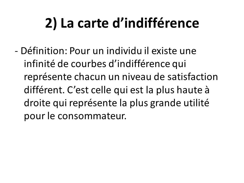 2) La carte d'indifférence