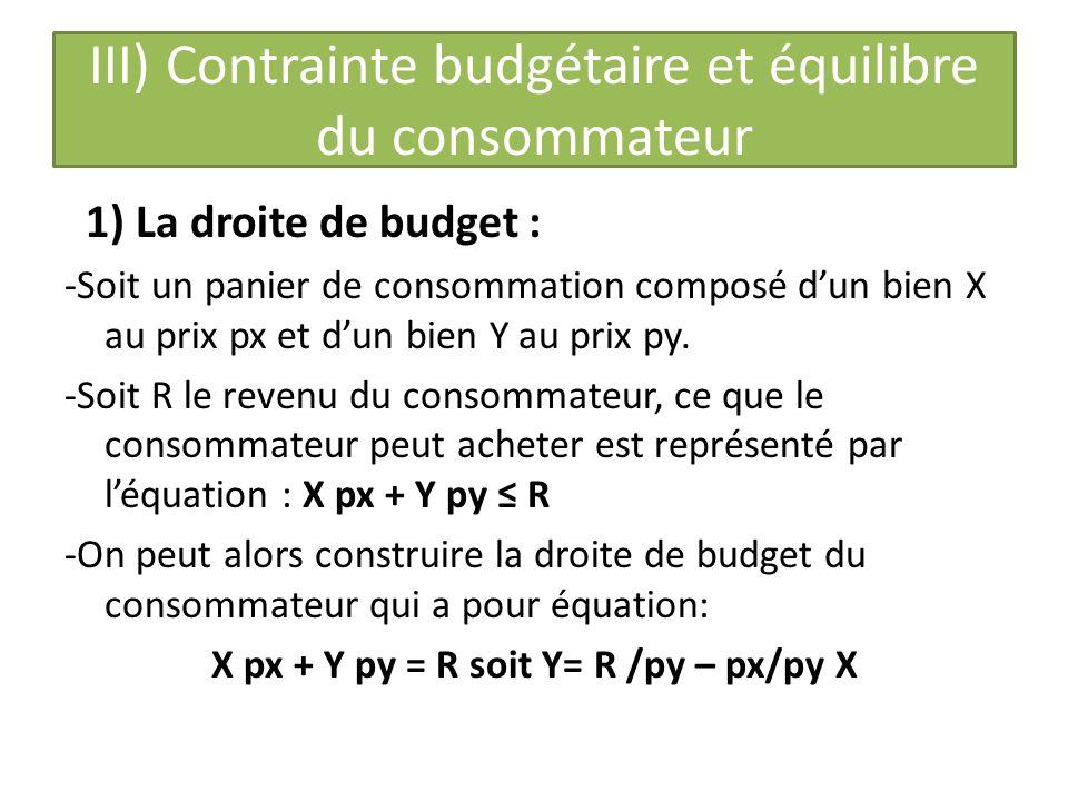 III) Contrainte budgétaire et équilibre du consommateur