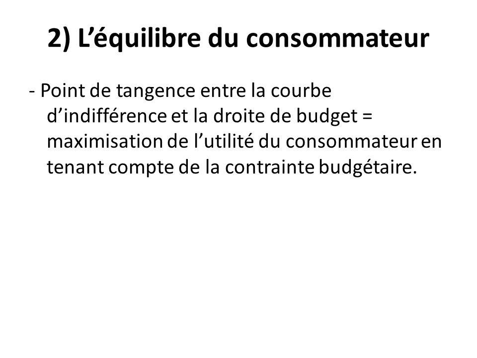 2) L'équilibre du consommateur