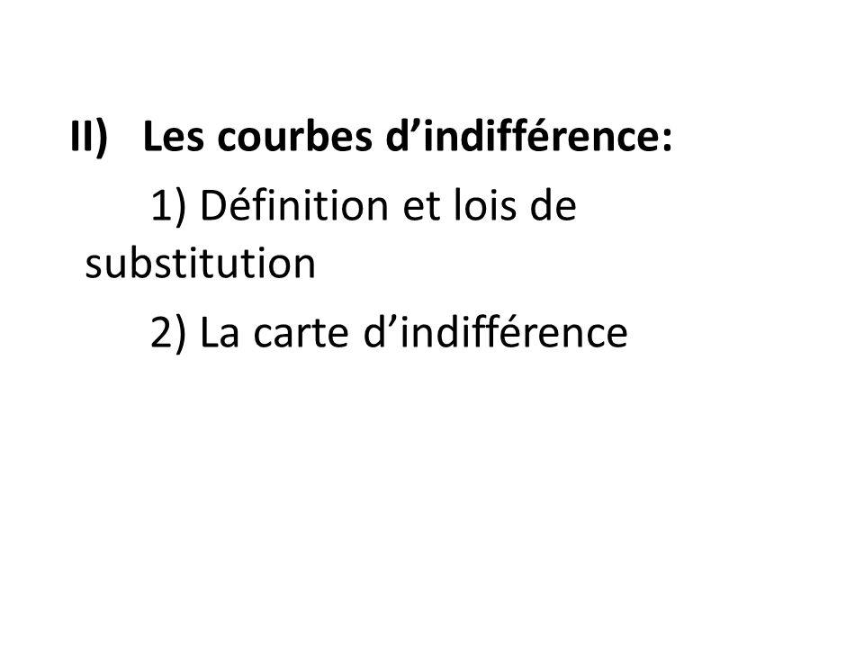 1) Définition et lois de substitution 2) La carte d'indifférence