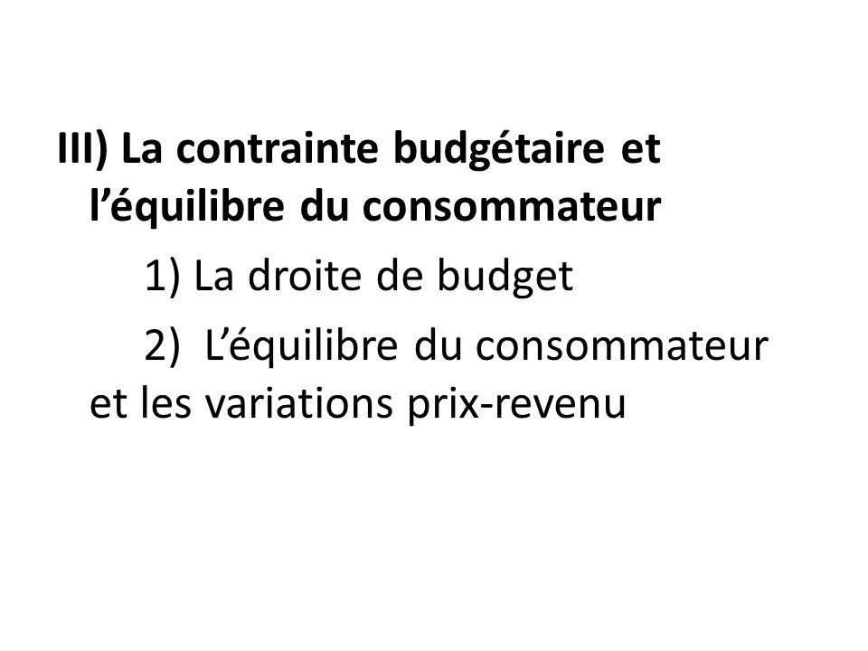 III) La contrainte budgétaire et l'équilibre du consommateur 1) La droite de budget 2) L'équilibre du consommateur et les variations prix-revenu