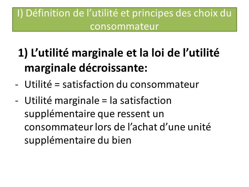 I) Définition de l'utilité et principes des choix du consommateur