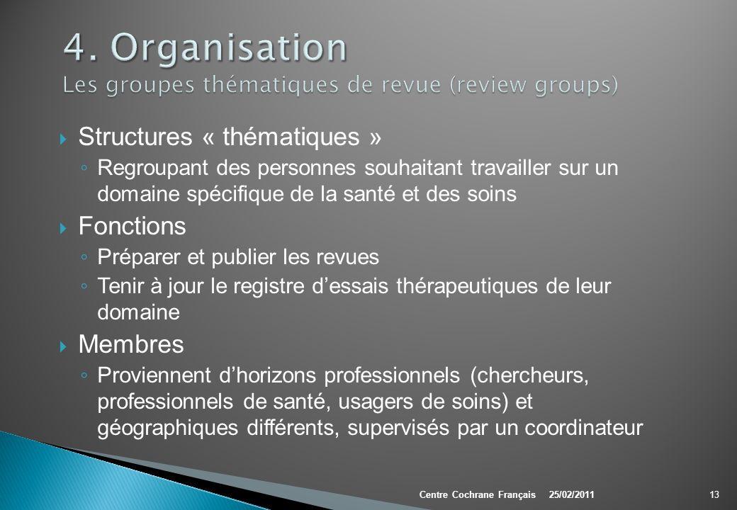 4. Organisation Les groupes thématiques de revue (review groups)