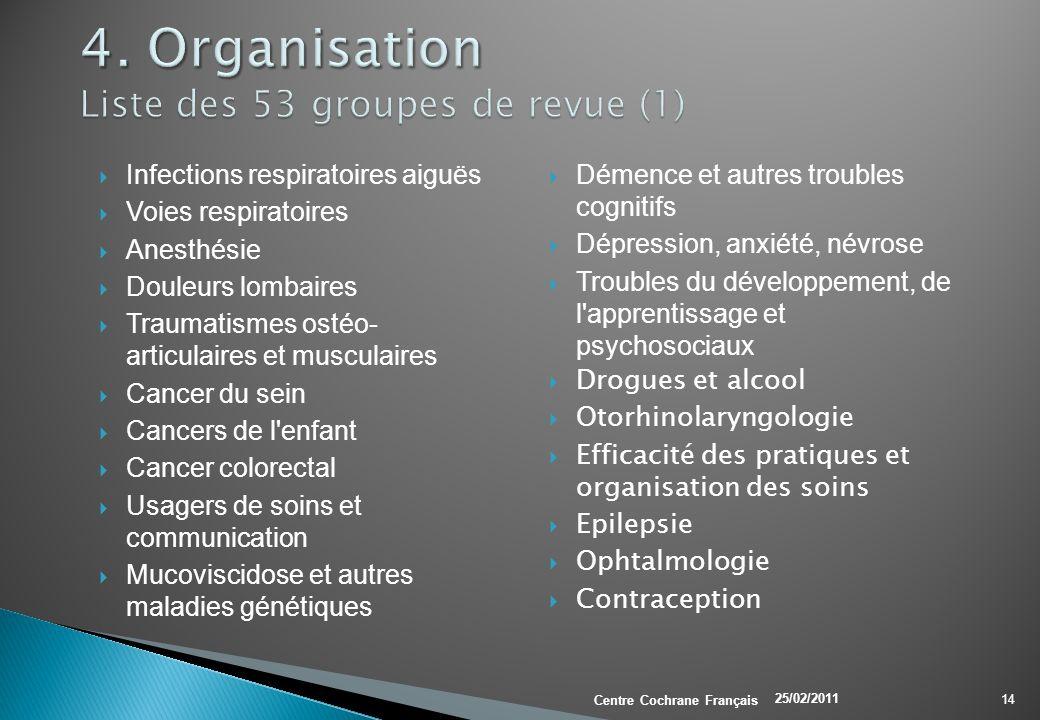 4. Organisation Liste des 53 groupes de revue (1)