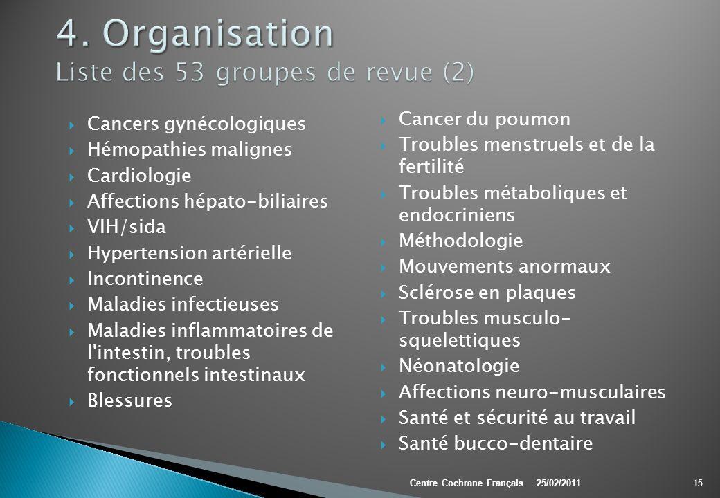 4. Organisation Liste des 53 groupes de revue (2)