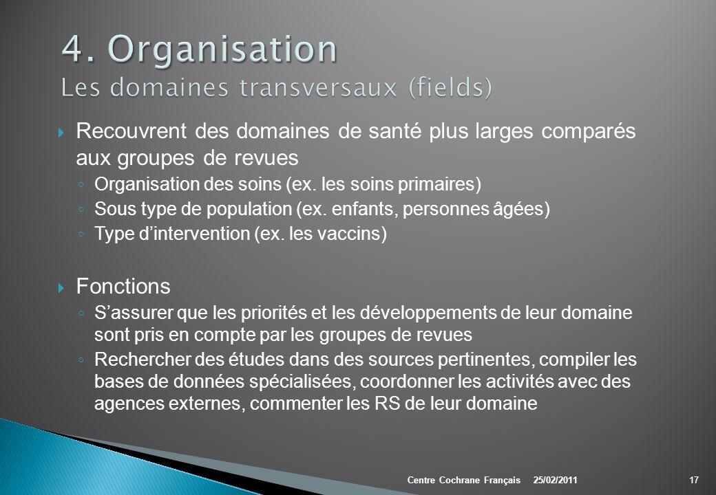 4. Organisation Les domaines transversaux (fields)