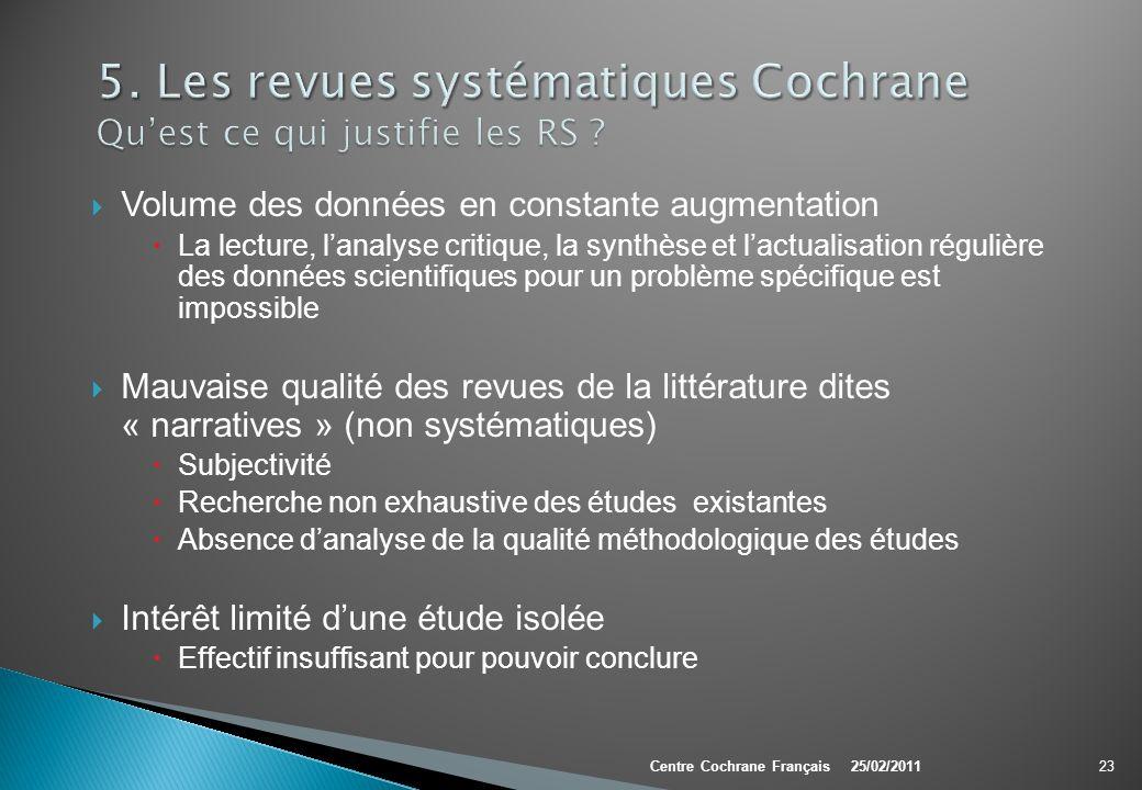5. Les revues systématiques Cochrane Qu'est ce qui justifie les RS