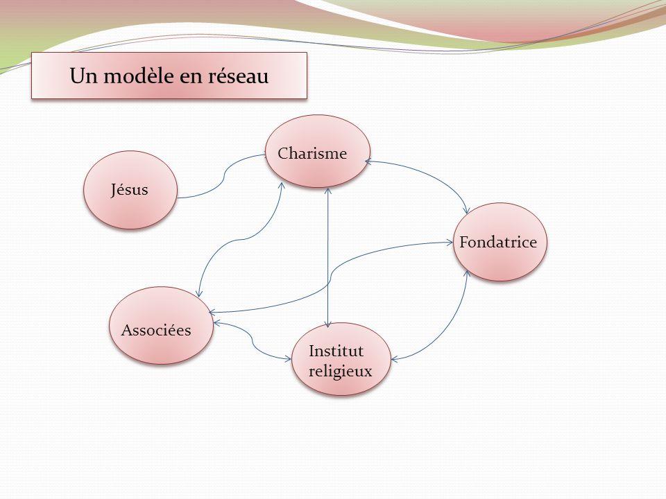 Un modèle en réseau Charisme Jésus Fondatrice Associées