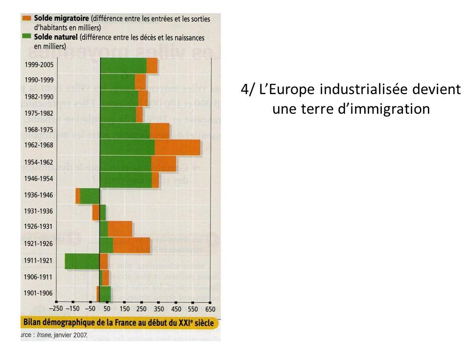 4/ L'Europe industrialisée devient une terre d'immigration