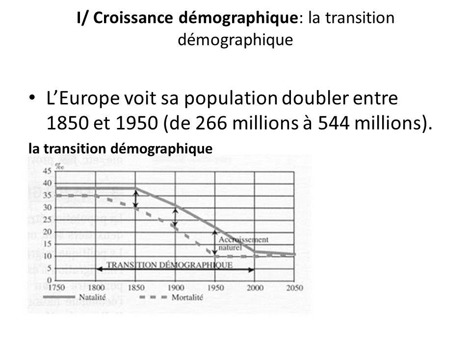 I/ Croissance démographique: la transition démographique