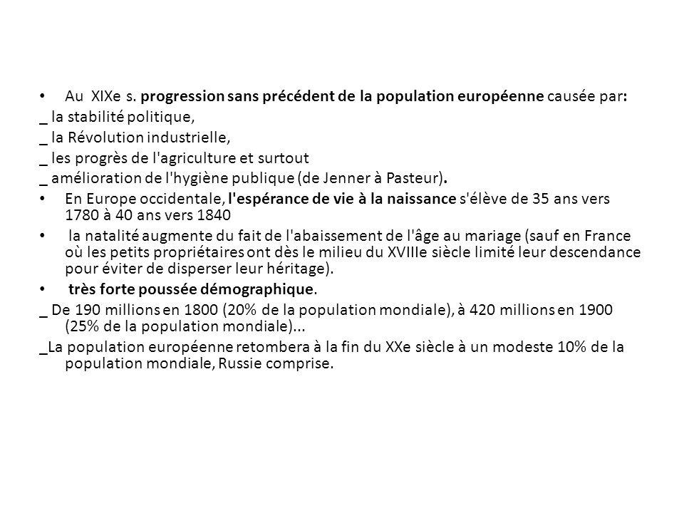 Au XIXe s. progression sans précédent de la population européenne causée par: