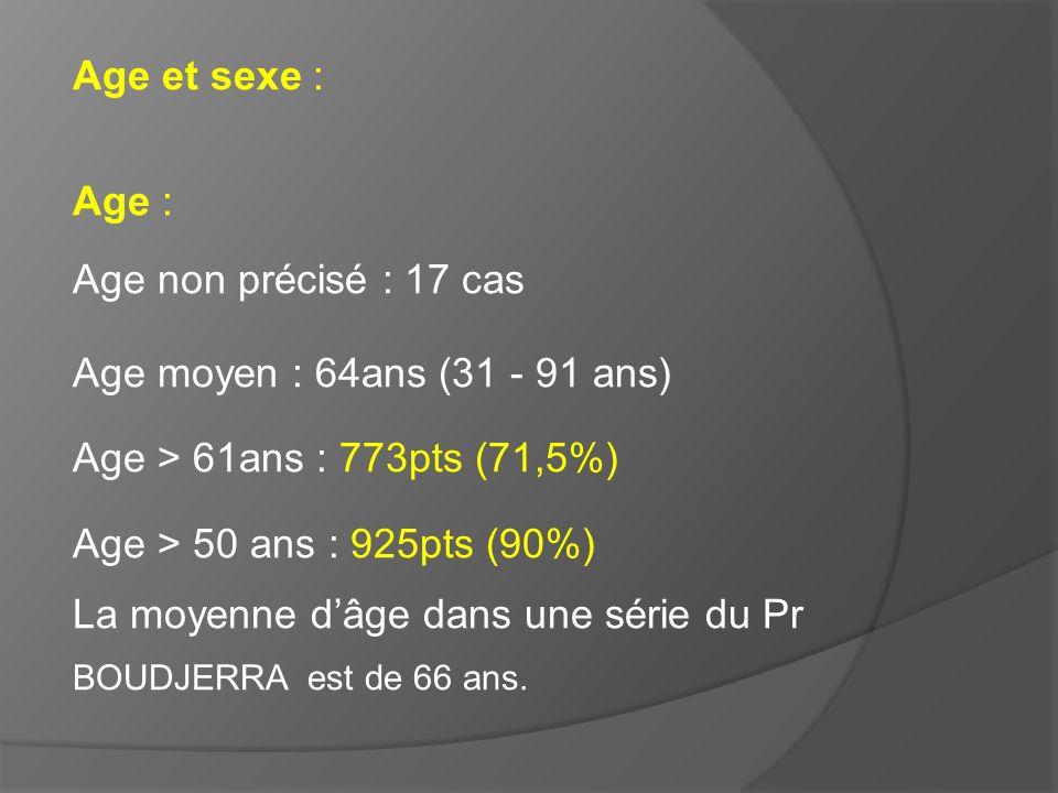 Age et sexe : Age : Age non précisé : 17 cas. Age moyen : 64ans (31 - 91 ans) Age > 61ans : 773pts (71,5%)