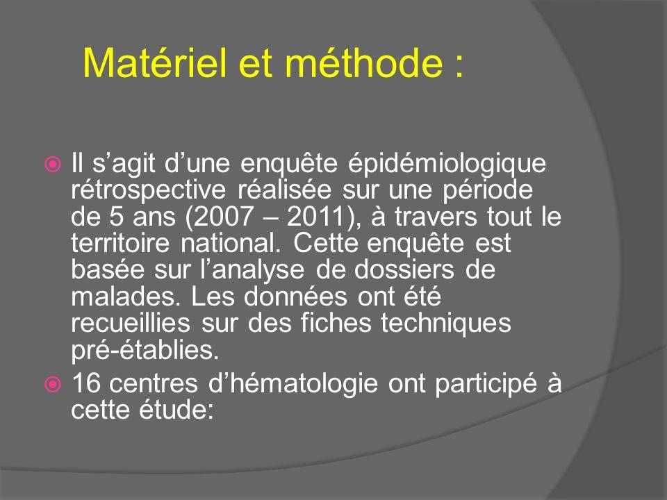 Matériel et méthode :
