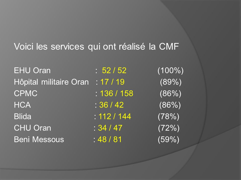 Voici les services qui ont réalisé la CMF