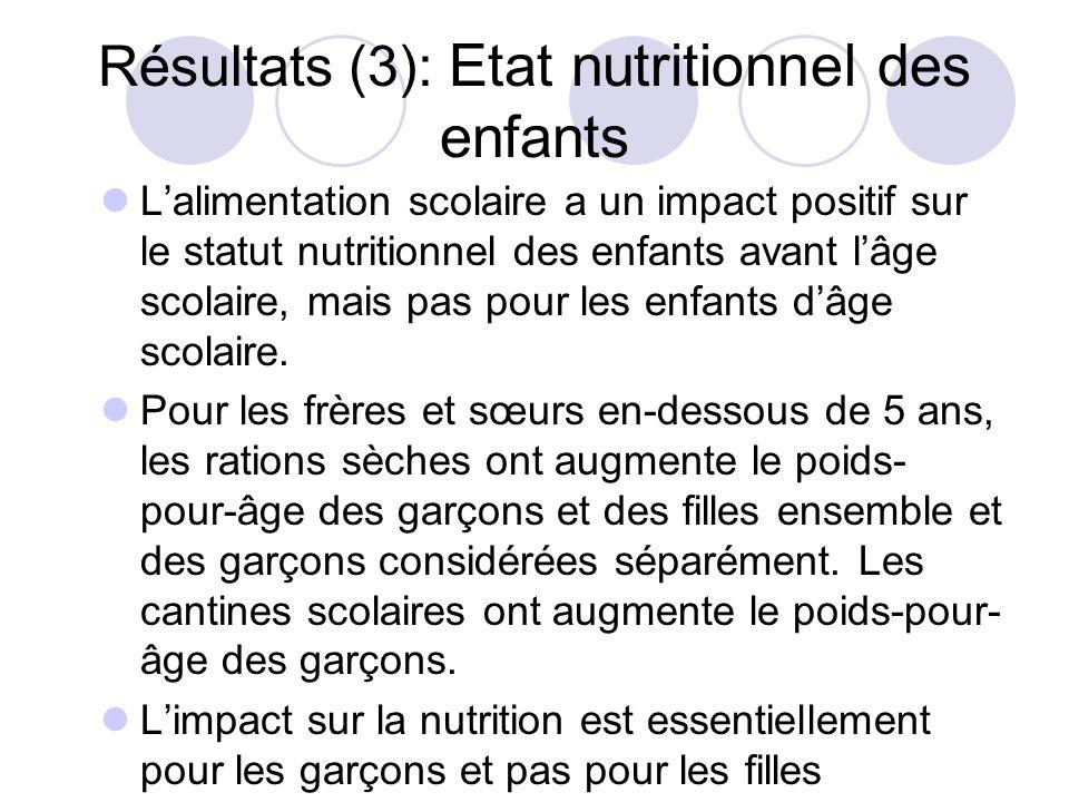 Résultats (3): Etat nutritionnel des enfants