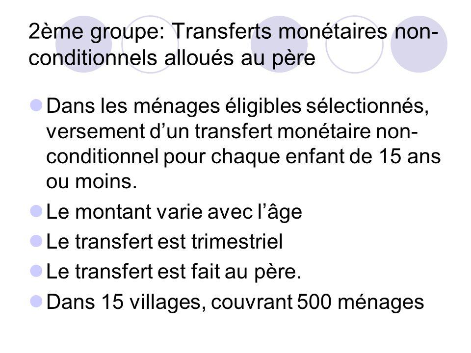 2ème groupe: Transferts monétaires non-conditionnels alloués au père