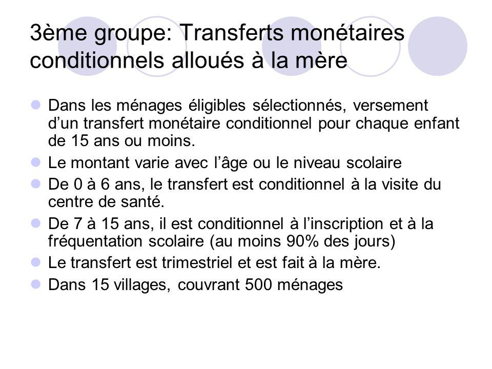 3ème groupe: Transferts monétaires conditionnels alloués à la mère