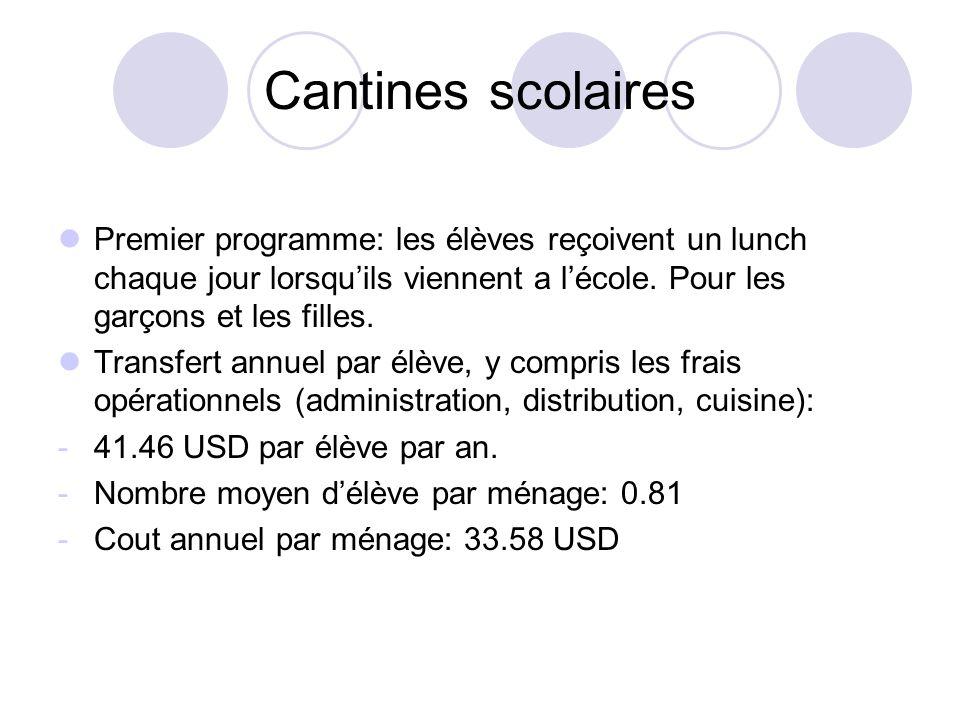 Cantines scolaires Premier programme: les élèves reçoivent un lunch chaque jour lorsqu'ils viennent a l'école. Pour les garçons et les filles.