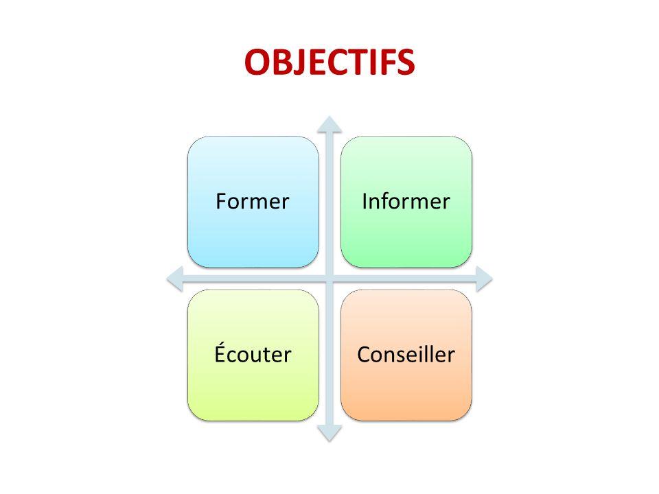 OBJECTIFS Former Informer Écouter Conseiller