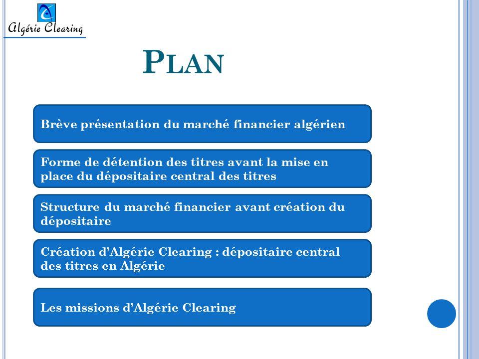 Plan Brève présentation du marché financier algérien