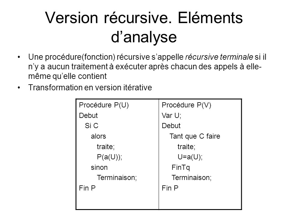 Version récursive. Eléments d'analyse