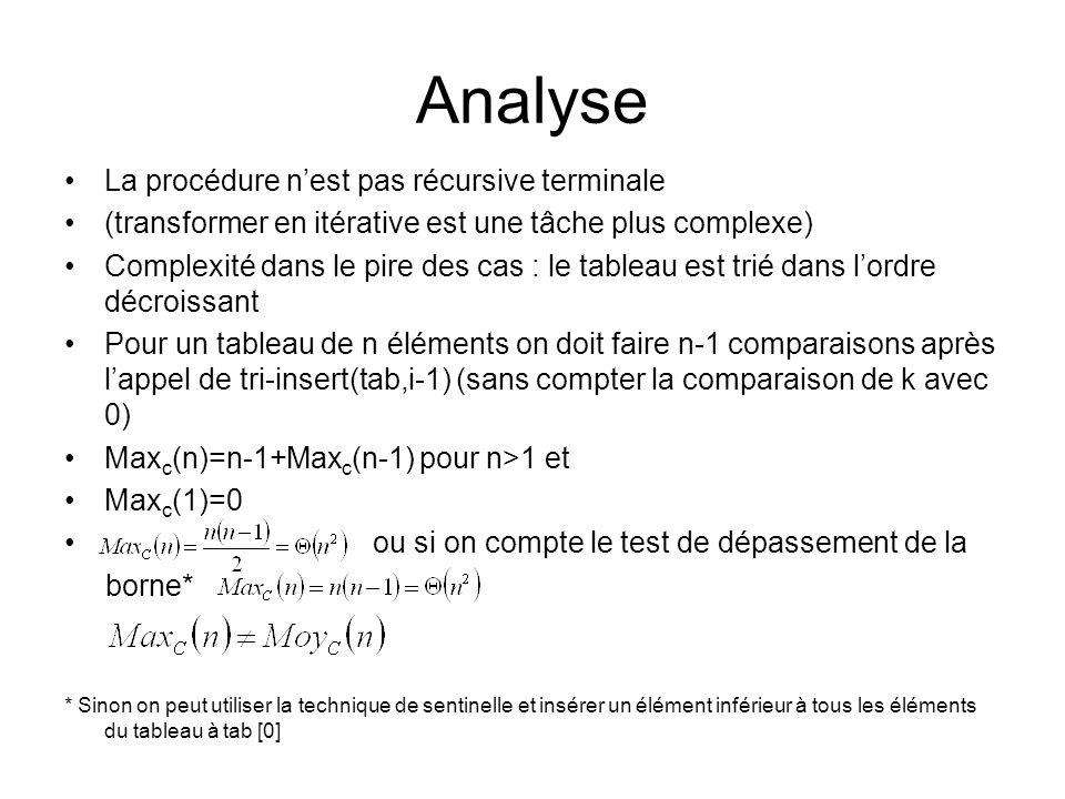 Analyse La procédure n'est pas récursive terminale