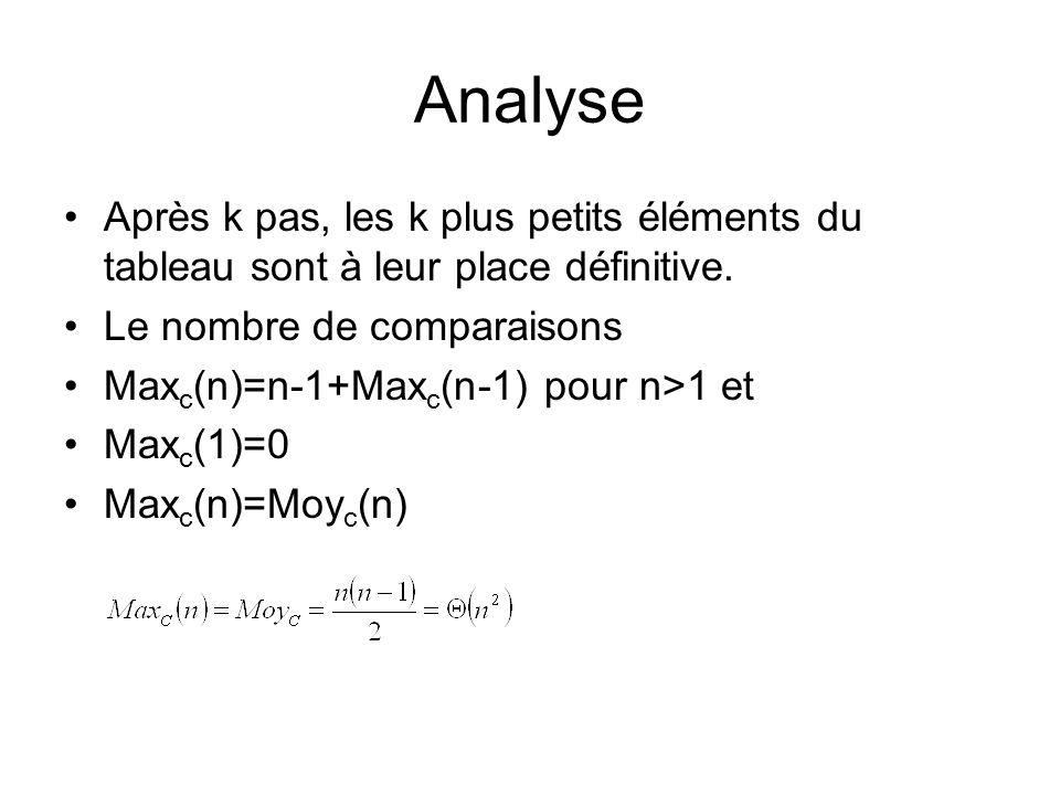 Analyse Après k pas, les k plus petits éléments du tableau sont à leur place définitive. Le nombre de comparaisons.