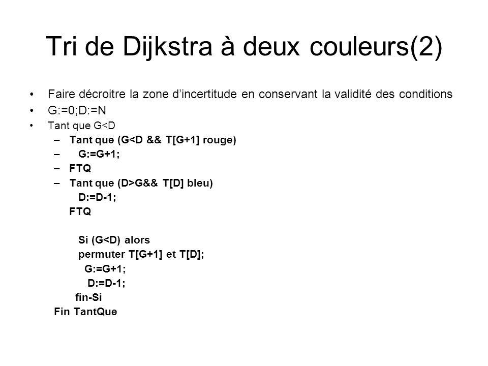 Tri de Dijkstra à deux couleurs(2)