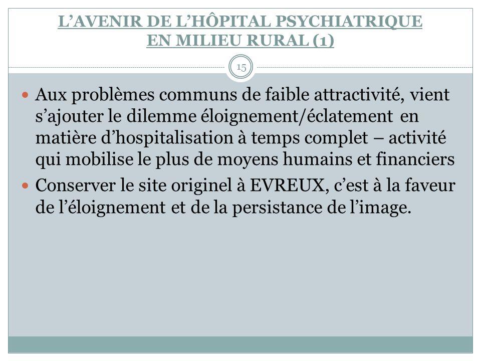 L'AVENIR DE L'HÔPITAL PSYCHIATRIQUE EN MILIEU RURAL (1)