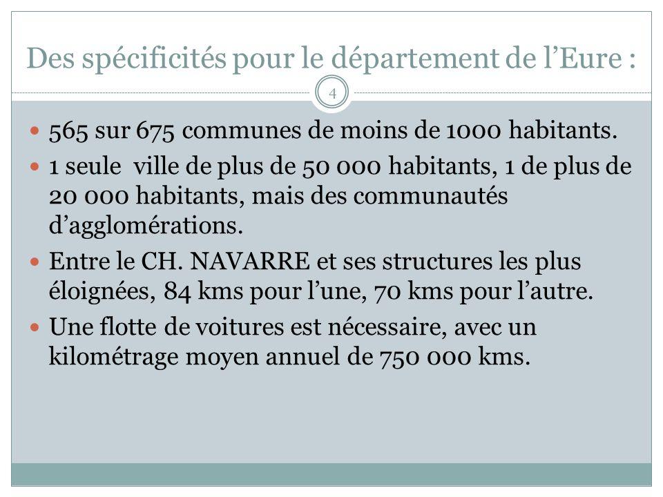 Des spécificités pour le département de l'Eure :