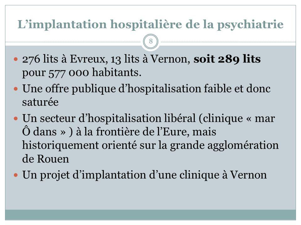 L'implantation hospitalière de la psychiatrie