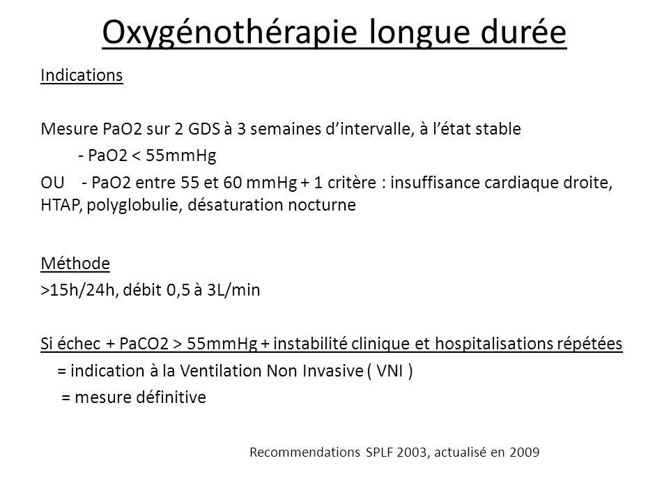 Oxygénothérapie longue durée