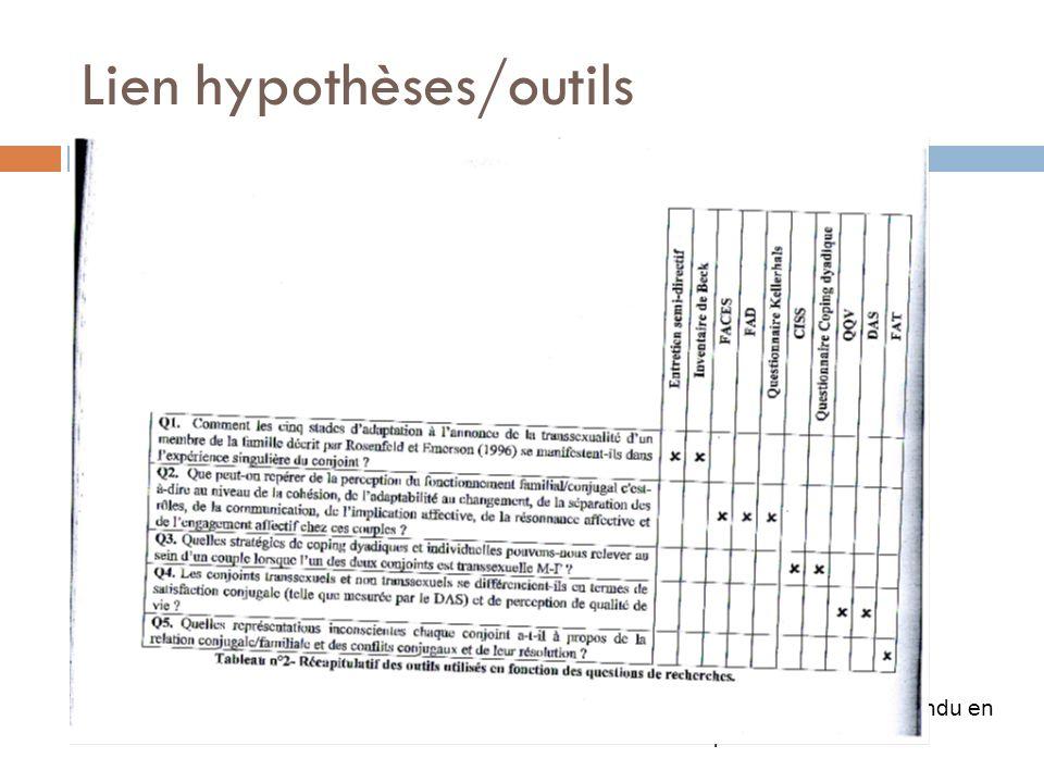 Lien hypothèses/outils