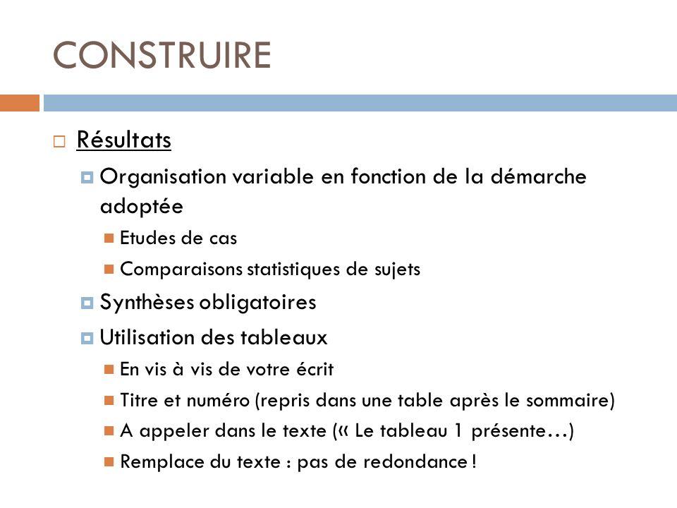 CONSTRUIRE Résultats. Organisation variable en fonction de la démarche adoptée. Etudes de cas. Comparaisons statistiques de sujets.
