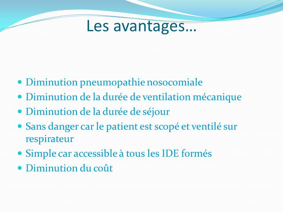 Les avantages… Diminution pneumopathie nosocomiale