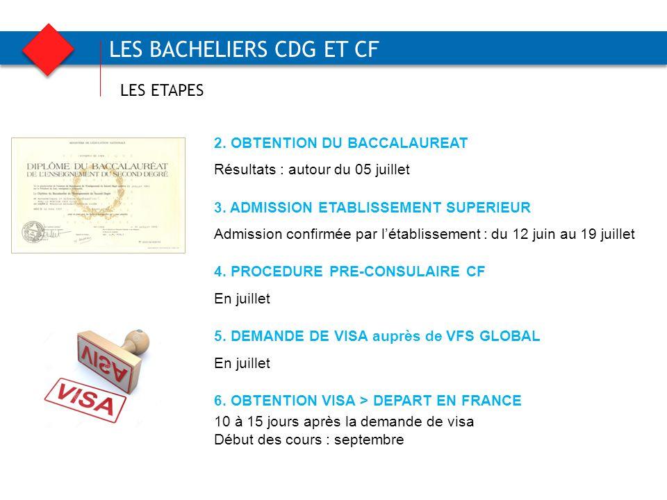 Les Bacheliers CDG et CF