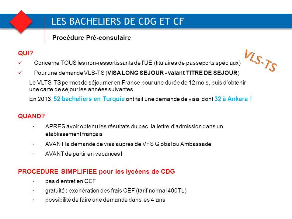 Les Bacheliers de CDG et CF