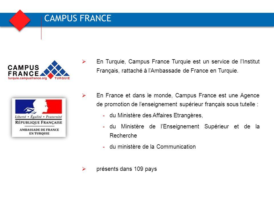 Campus France En Turquie, Campus France Turquie est un service de l'Institut Français, rattaché à l'Ambassade de France en Turquie.