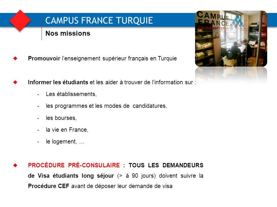 Campus France TURQUIE Nos missions