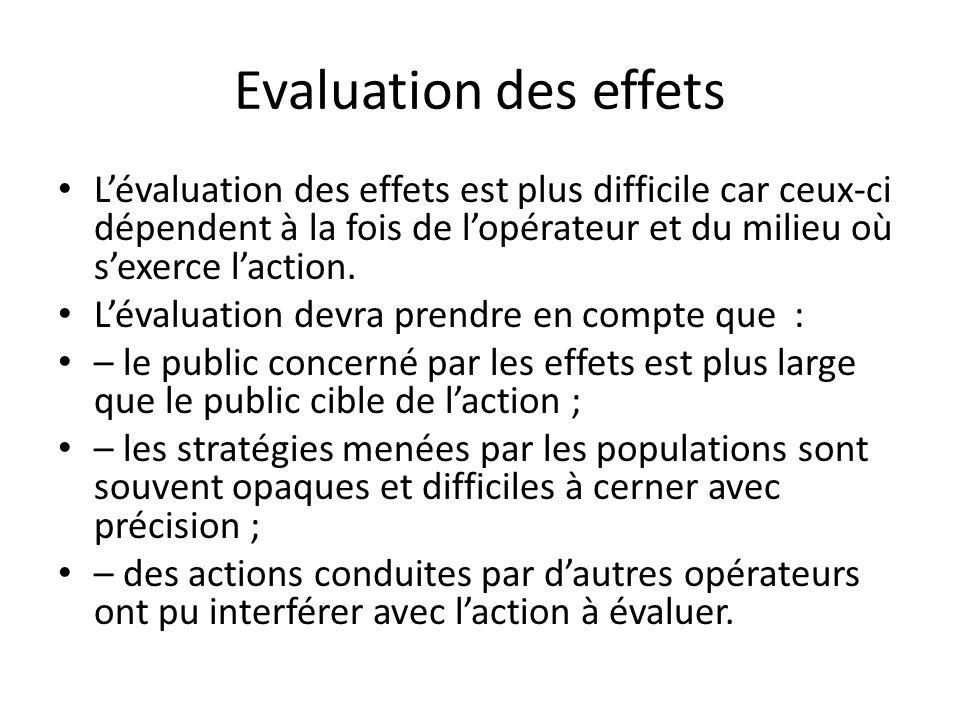 Evaluation des effets L'évaluation des effets est plus difficile car ceux-ci dépendent à la fois de l'opérateur et du milieu où s'exerce l'action.