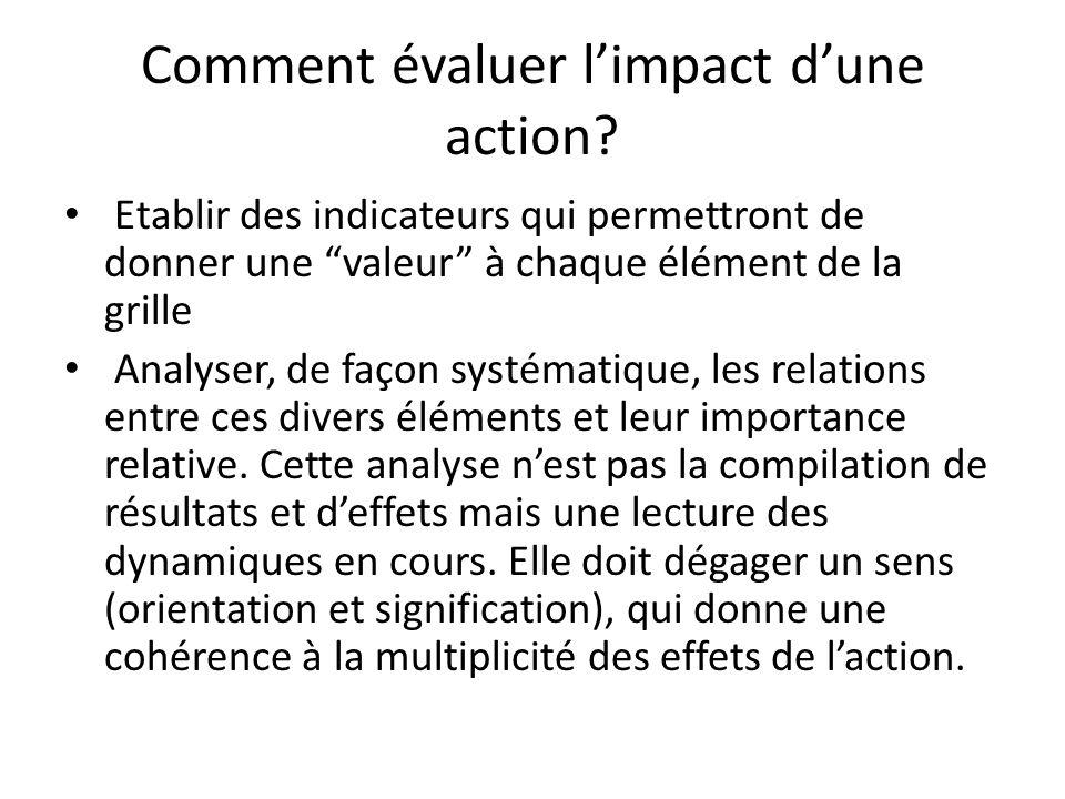 Comment évaluer l'impact d'une action