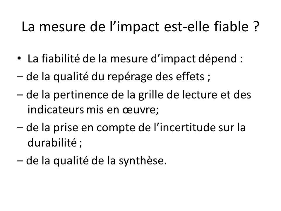 La mesure de l'impact est-elle fiable
