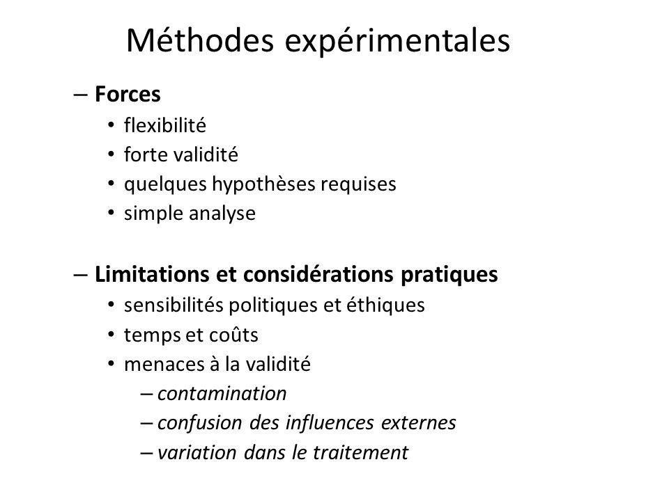 Méthodes expérimentales
