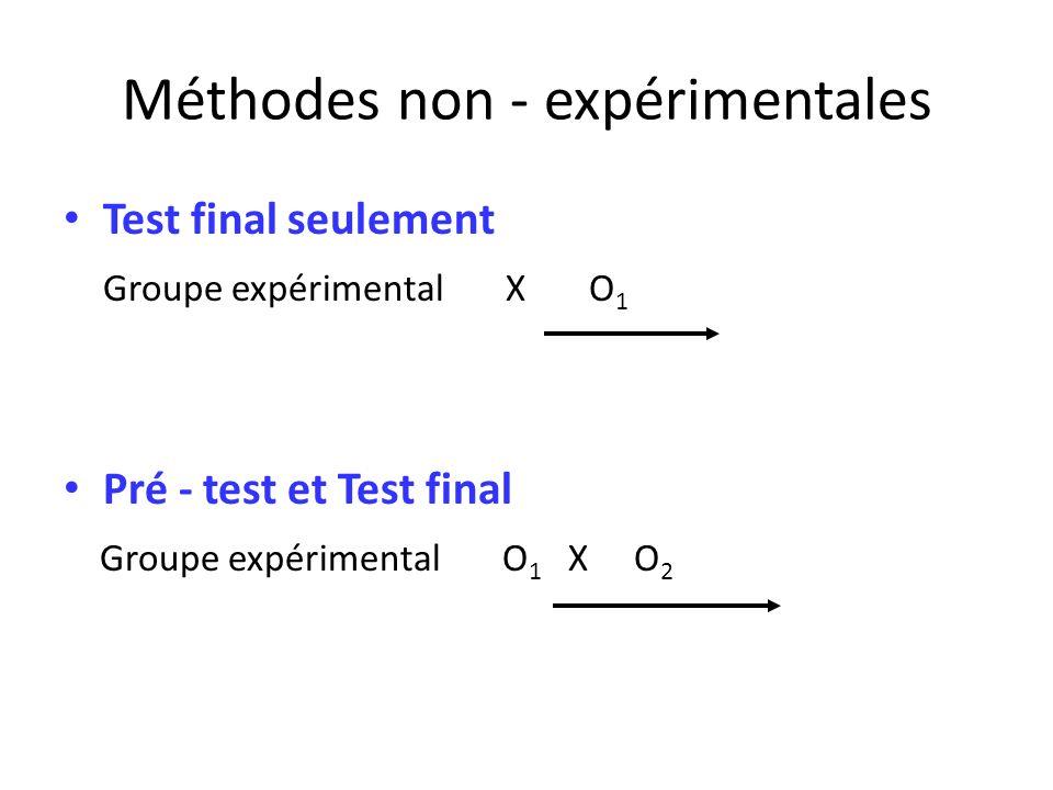Méthodes non - expérimentales