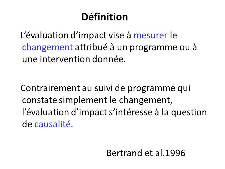Définition L'évaluation d'impact vise à mesurer le changement attribué à un programme ou à une intervention donnée.
