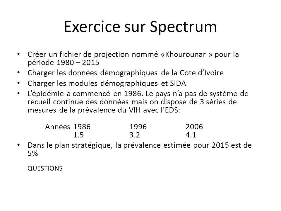 Exercice sur Spectrum Créer un fichier de projection nommé «Khourounar » pour la période 1980 – 2015.