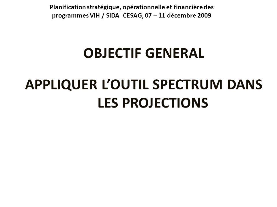 APPLIQUER L'OUTIL SPECTRUM DANS LES PROJECTIONS