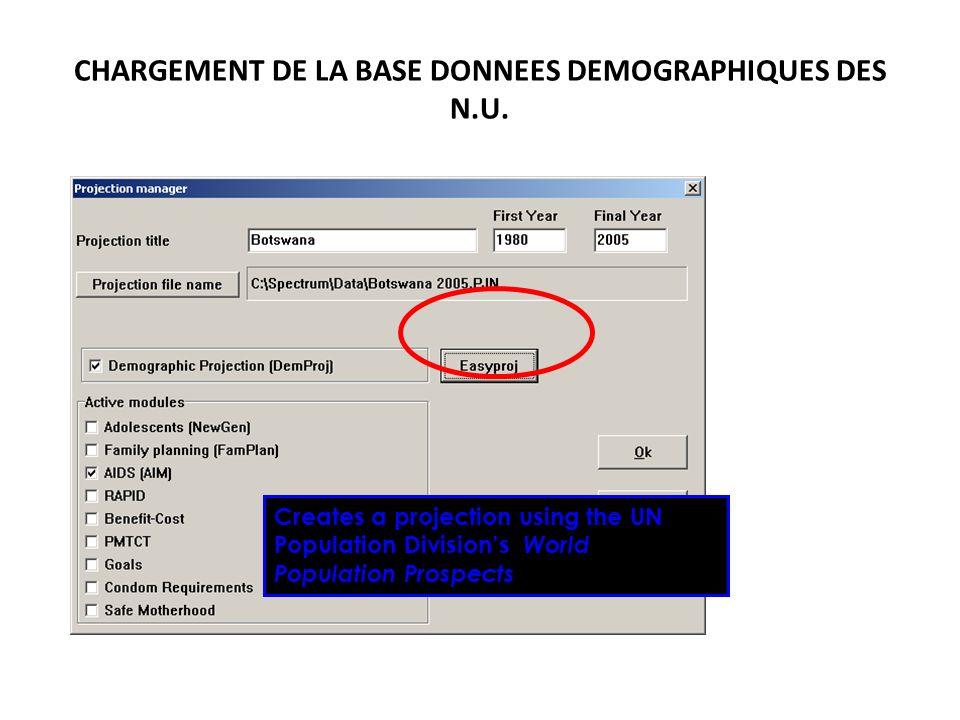 CHARGEMENT DE LA BASE DONNEES DEMOGRAPHIQUES DES N.U.