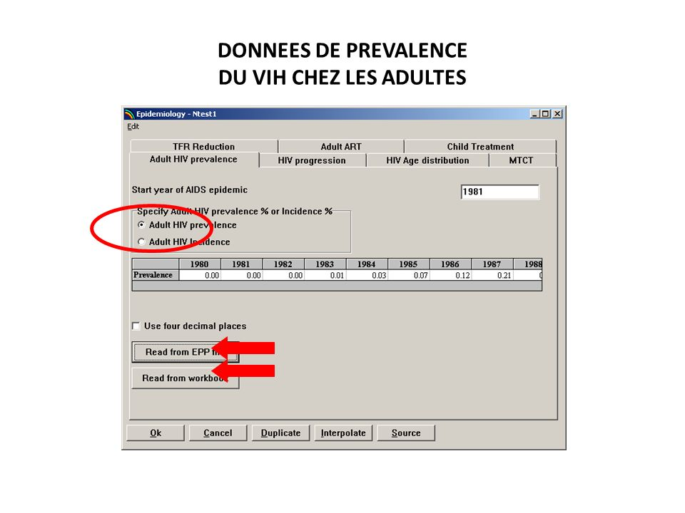 DONNEES DE PREVALENCE DU VIH CHEZ LES ADULTES