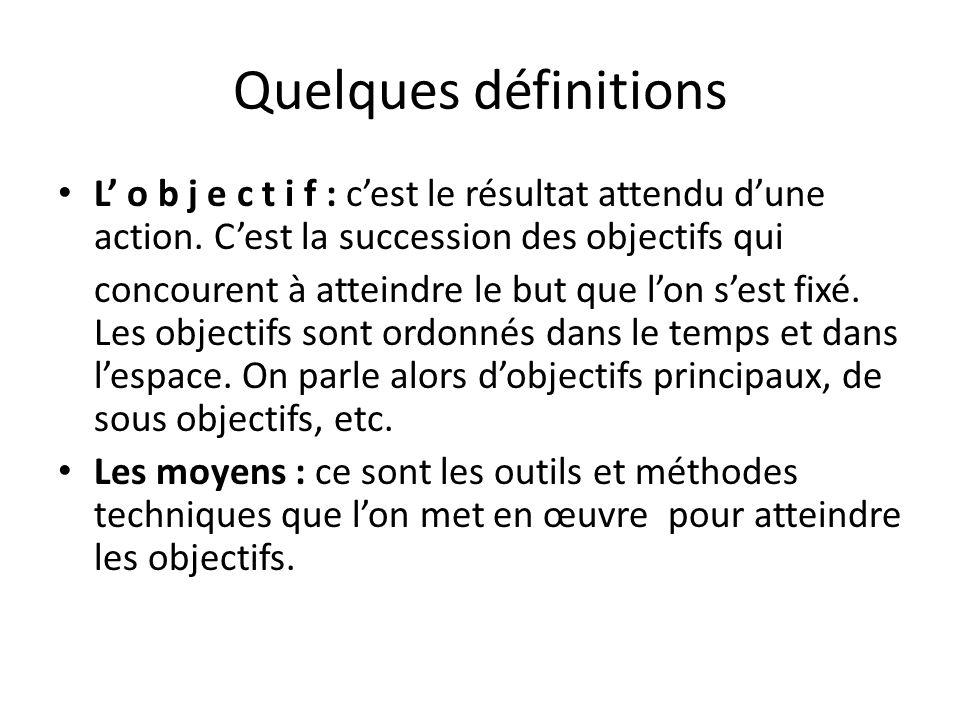 Quelques définitions L' o b j e c t i f : c'est le résultat attendu d'une action. C'est la succession des objectifs qui.